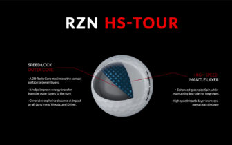 Animación 3D RZN Golf