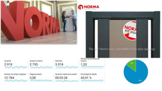 Norma Doors Puertas – SEO SEM International Strategy